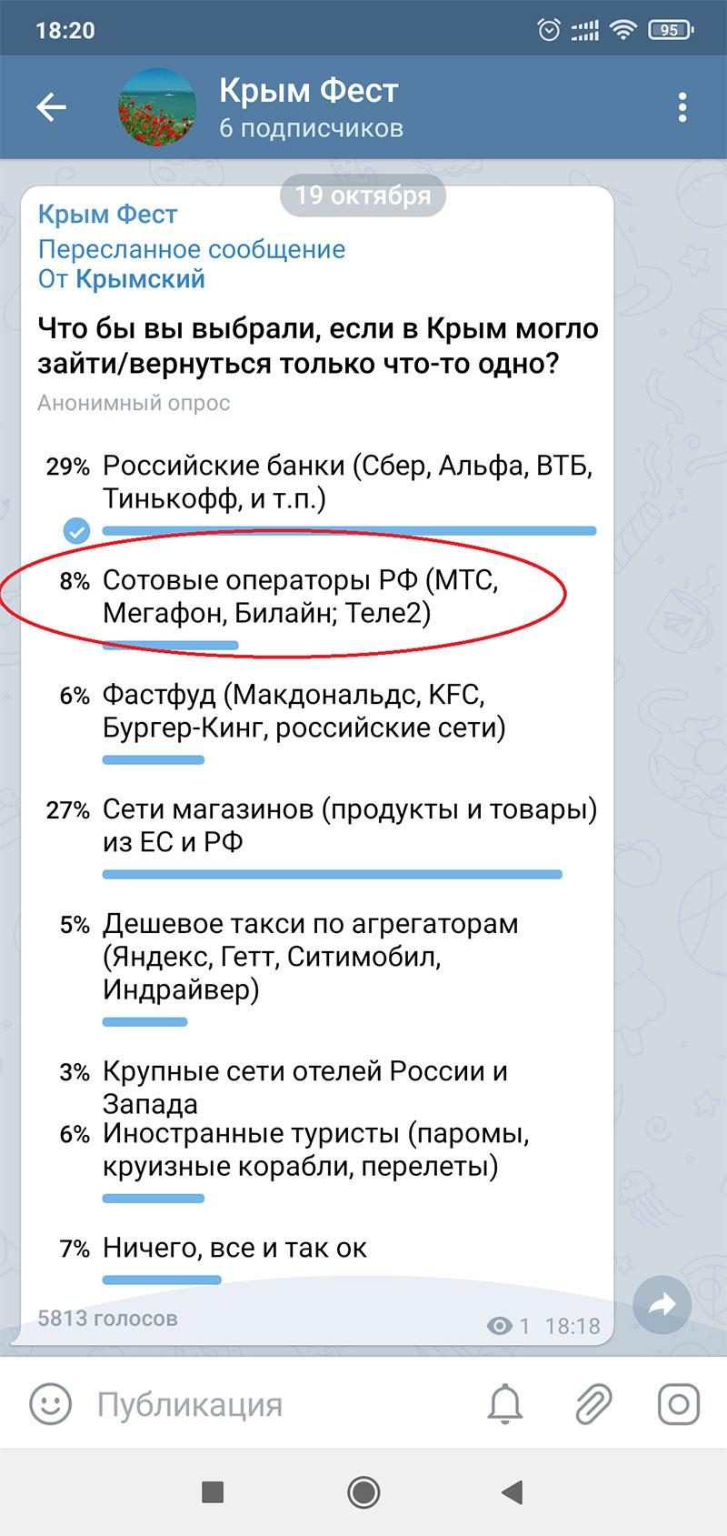 Опрос: чего не хватает в Крыму